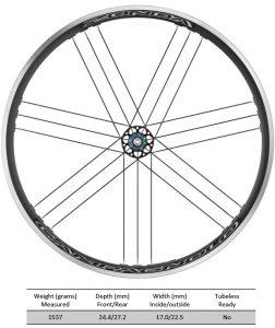 Campagnolo Zonda Rim Brake Upgrade Wheels