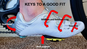 Keys to a Good Fit in Road Cycling Shoes