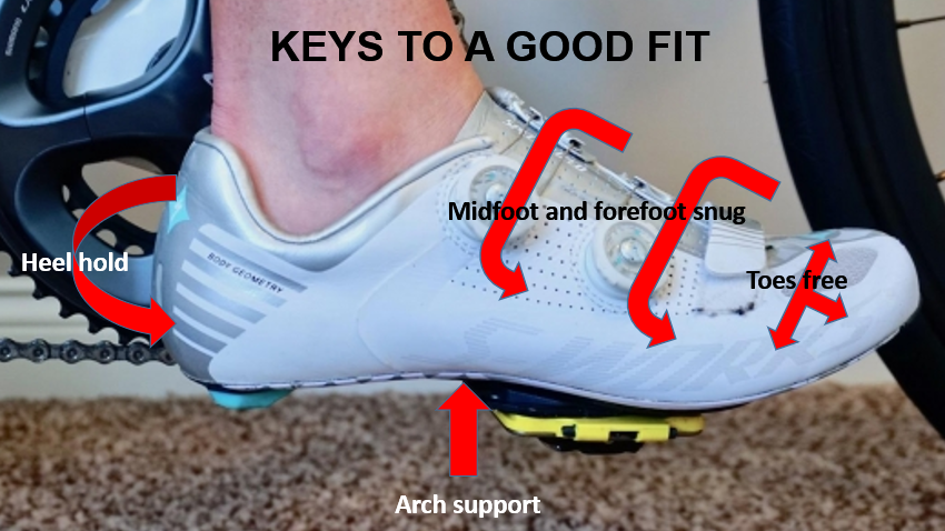 998076a5c8f6 A good fitting road cycling shoe will keep your heel down on your upstroke