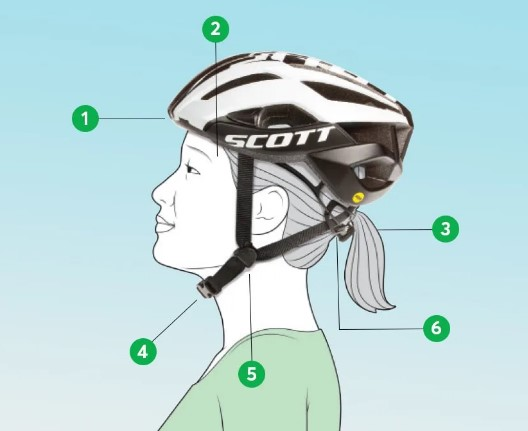 Road bike helmet safety suggestions