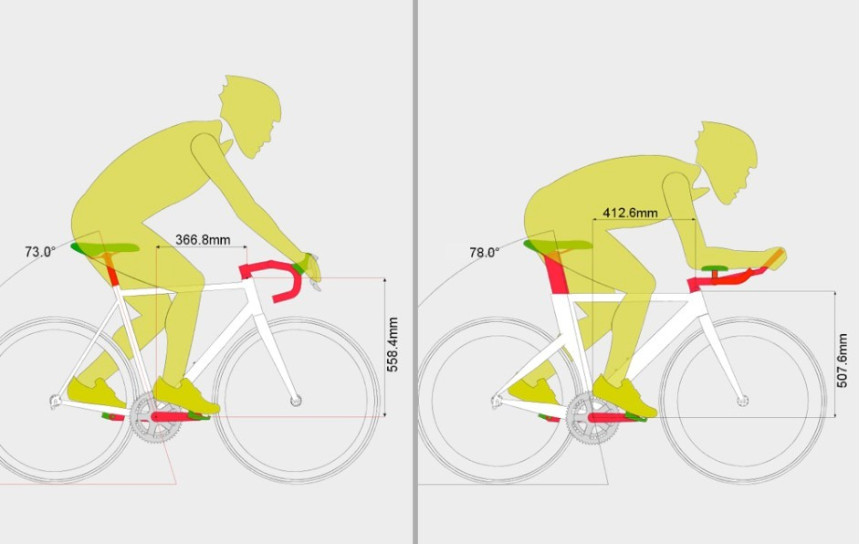 Bike Fit Guidance: Stack and Reach